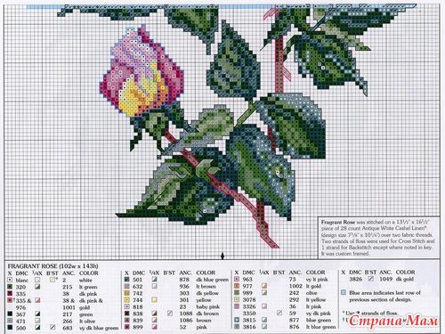 Схемы вышивки вышиванка крестом розы