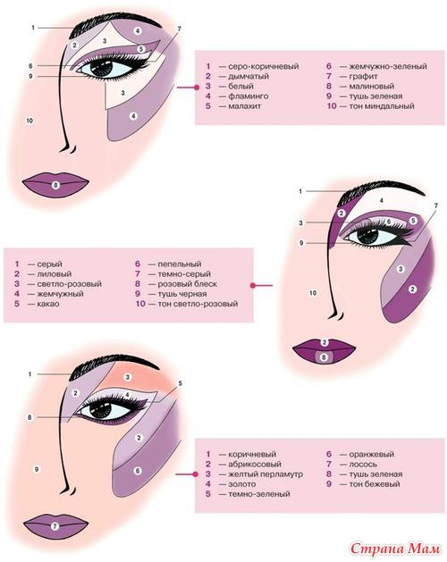 Курс макияж для себя в москве