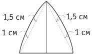 Выкройка шапки четырёхклинки