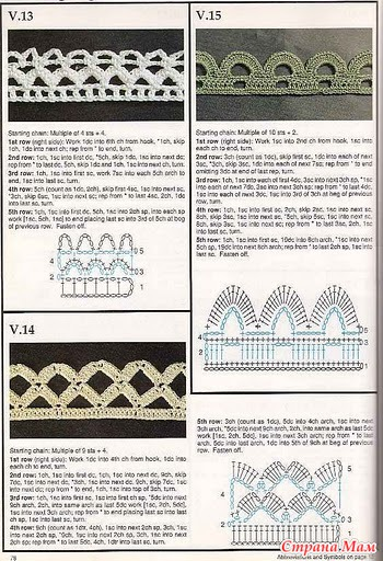 Купить учебник по вязанию для слепых