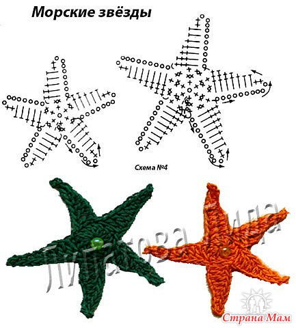 钩针基础:海洋图案 - maomao - 我随心动