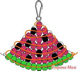 Схема вязания женской шапочки