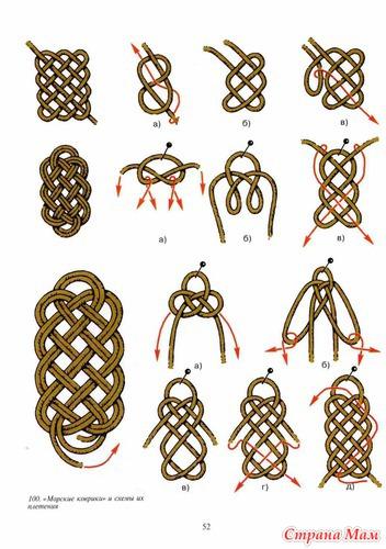 узлов и приемов плетения,