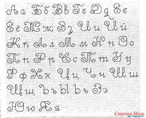 Буквы для надписей на метриках