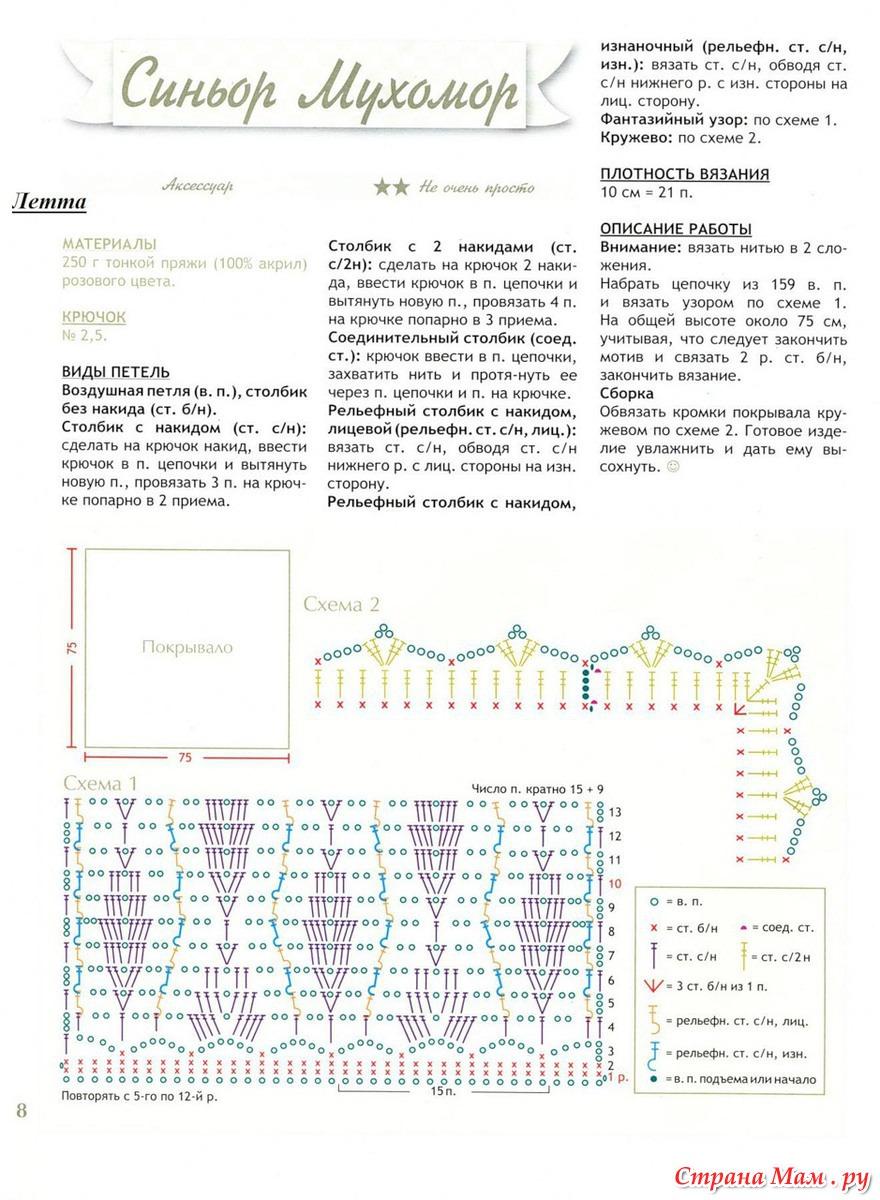 Вязание крючком схемы с подробным описанием пледов