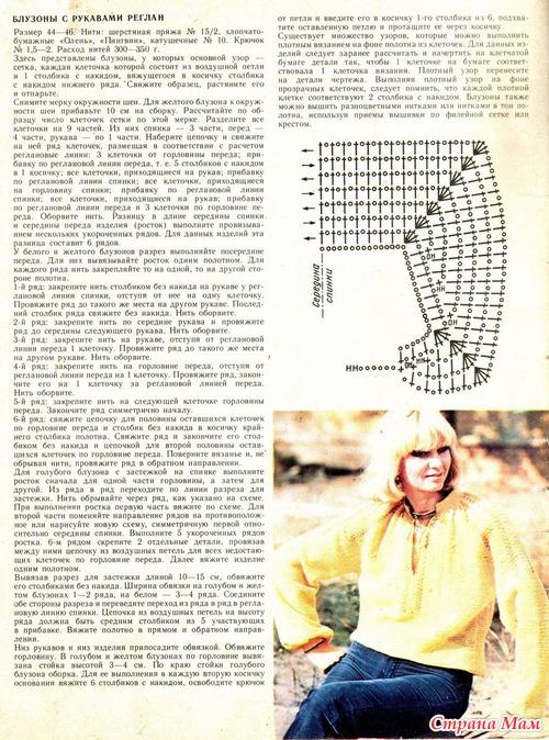 Подробное описание схем вязания крючком
