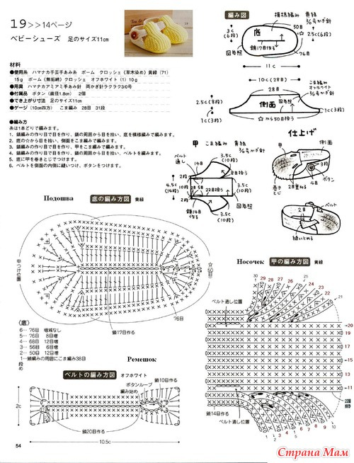 Пинетки крючком: схемы, идеи - схема пинеток 8
