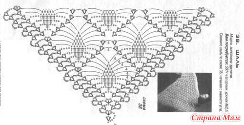 Фото причесок с пучками с валиками