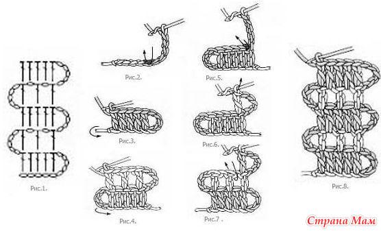 Вязание повязок крючком для начинающих