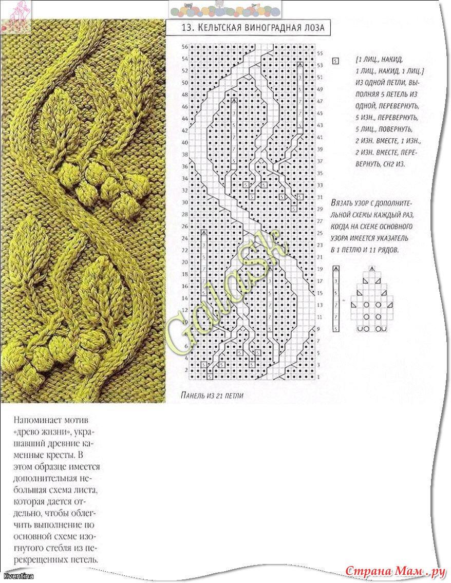 Схемы-рисунки для вязания спицами с описанием