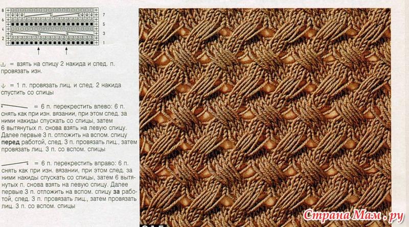 В различных узорах, как плотного, так и ажурного вязания, встречаются протянутые петли, которые выполняются следующим...