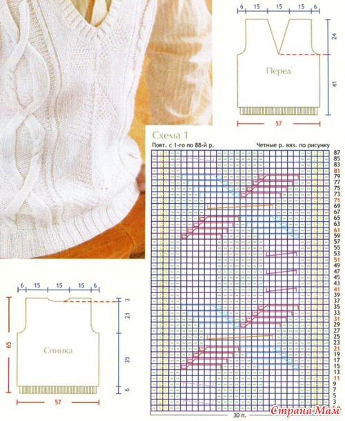 вязание для новорожденных шапочка