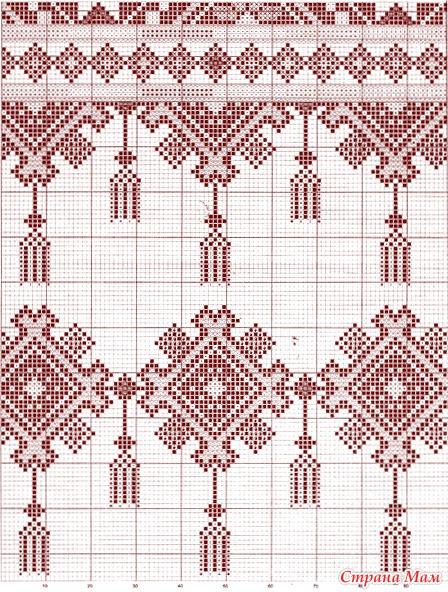 Схемы края вышивки