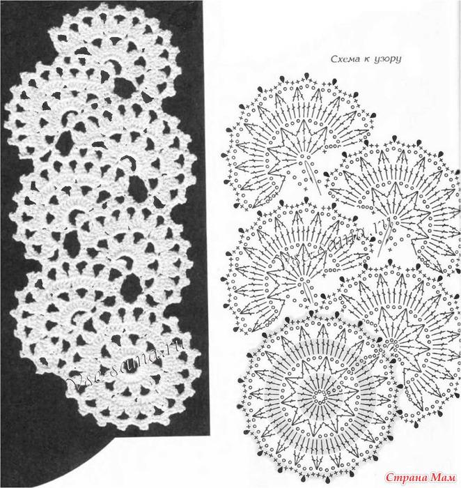 Ленточное кружево схема фото