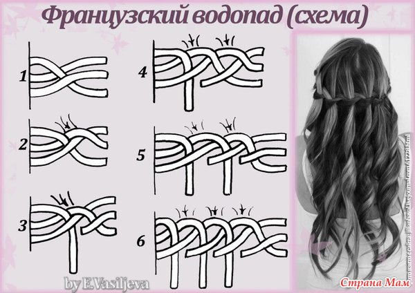 Причёски на длинные волосы плетение