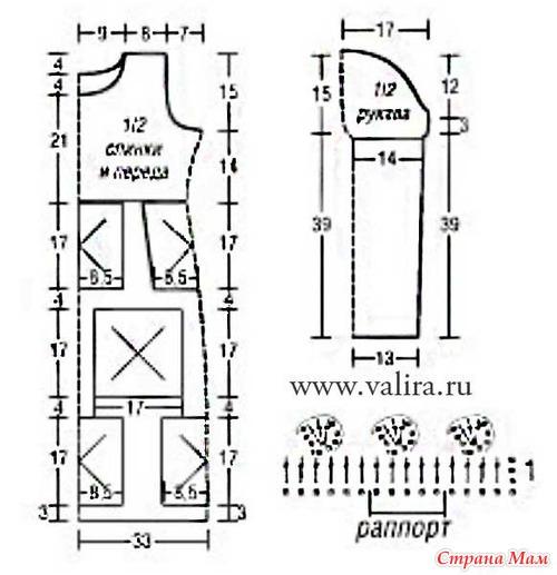 Из каталогов цена машинки для вязания