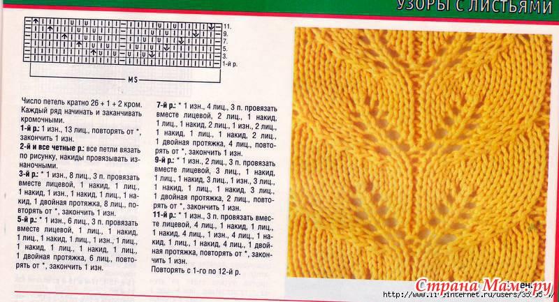 Вяжем узор листиками