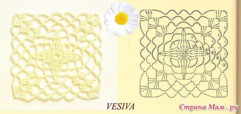 Модели вязанных кофт