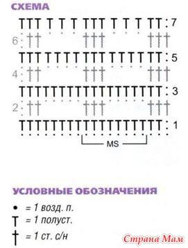 Схема вязания оренбургского платка
