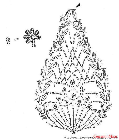 钩针基础:花菠萝 - maomao - 我随心动