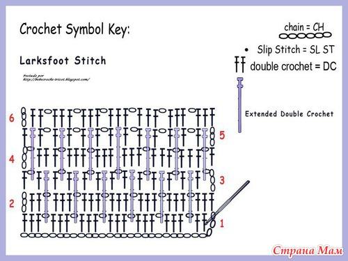 Мотивы вязания крючком