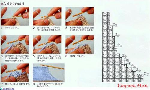 схемы вывязывания проймы крючком