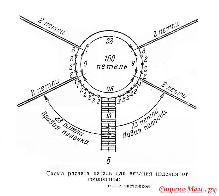http://www.stranamam.ru/data/cache/2012mar/10/26/3971322_64368-700x700.jpg