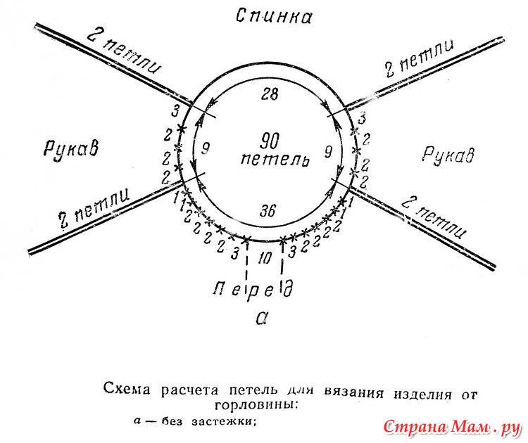 http://www.stranamam.ru/data/cache/2012mar/10/26/3971323_80865-700x700.jpg
