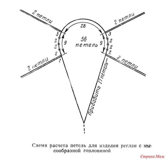 http://www.stranamam.ru/data/cache/2012mar/10/27/3971333_14155-700x700.jpg