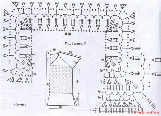 схемы вязания к детским шапочкам