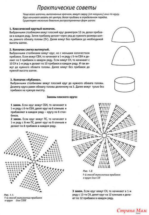 Схемы вязания ажерных узоров
