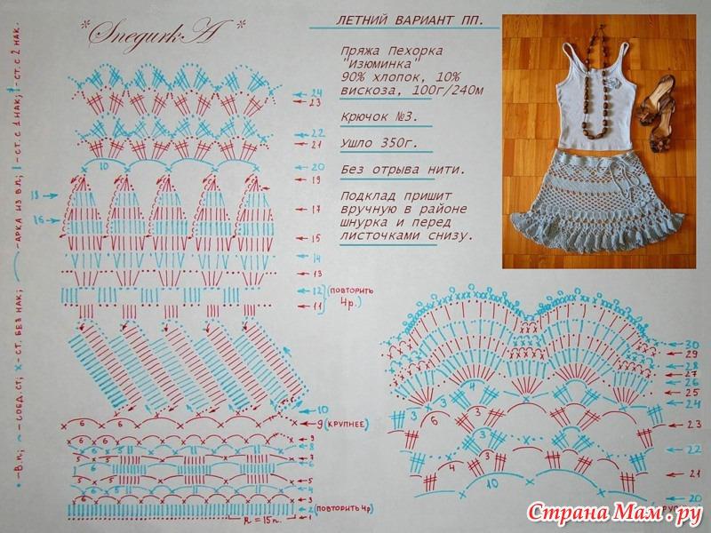 Схемы вязания крючком юбок годе 246