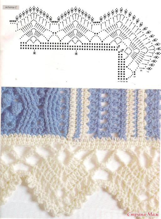 Пряжа для вязания покрывала