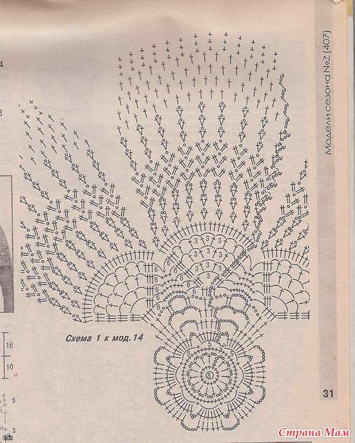 Летний ажурный берет крючком фото схемы