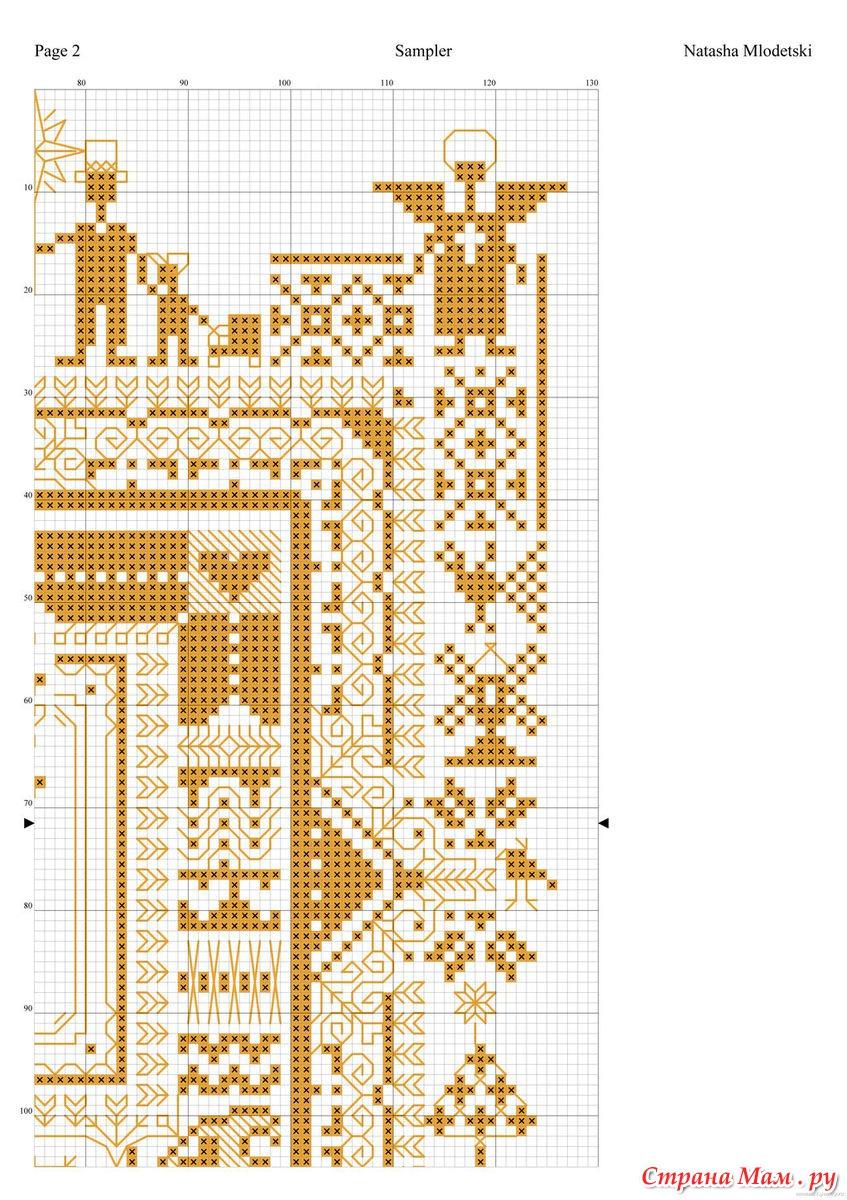 Вышивка схема вышивки домашнего оберега 597