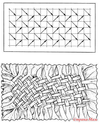 Схемы буфов