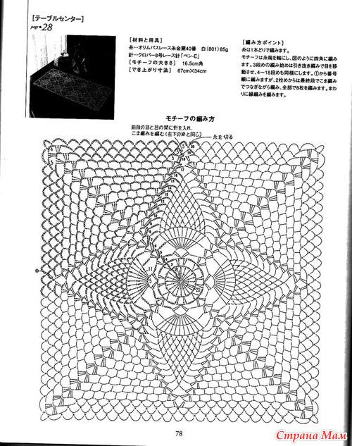 Схема квадрата с ананасами