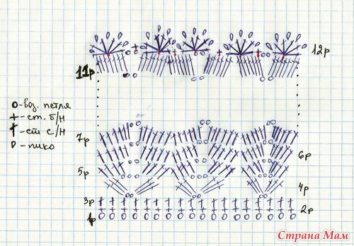 схема вязания манишка