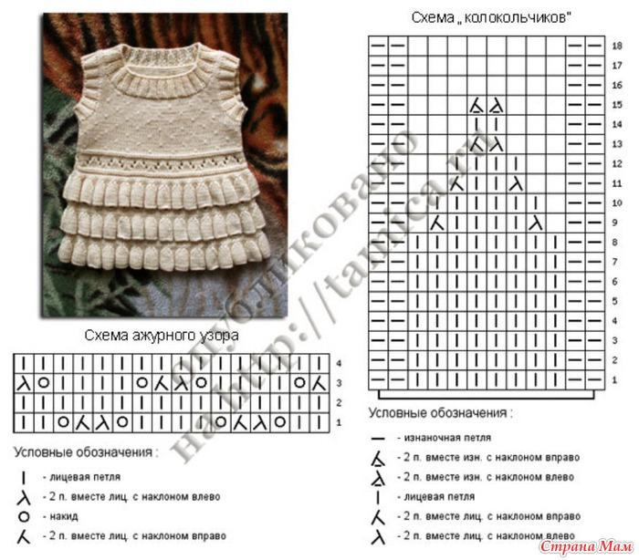 Узоры для вязания безрукавки для девочки