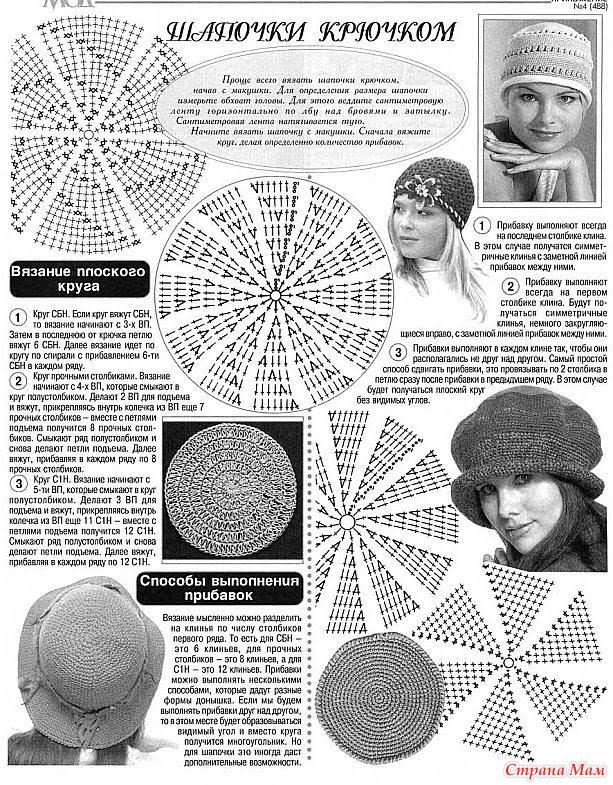 Вязание крючком для женщин шапки береты схемы