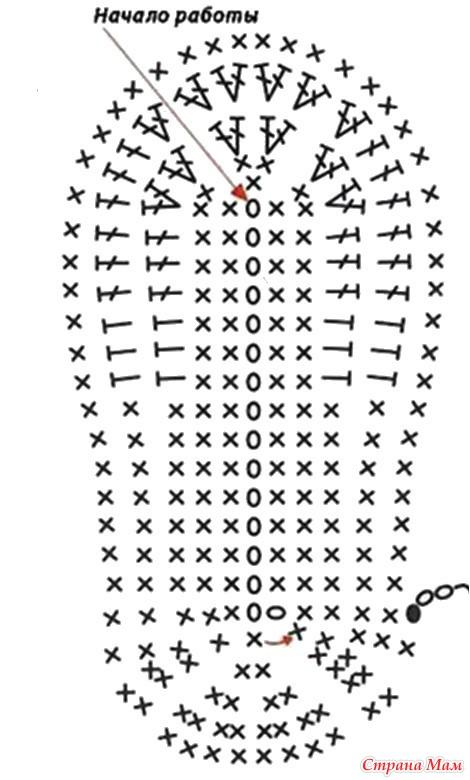Схема стельки крючком на 37 размер