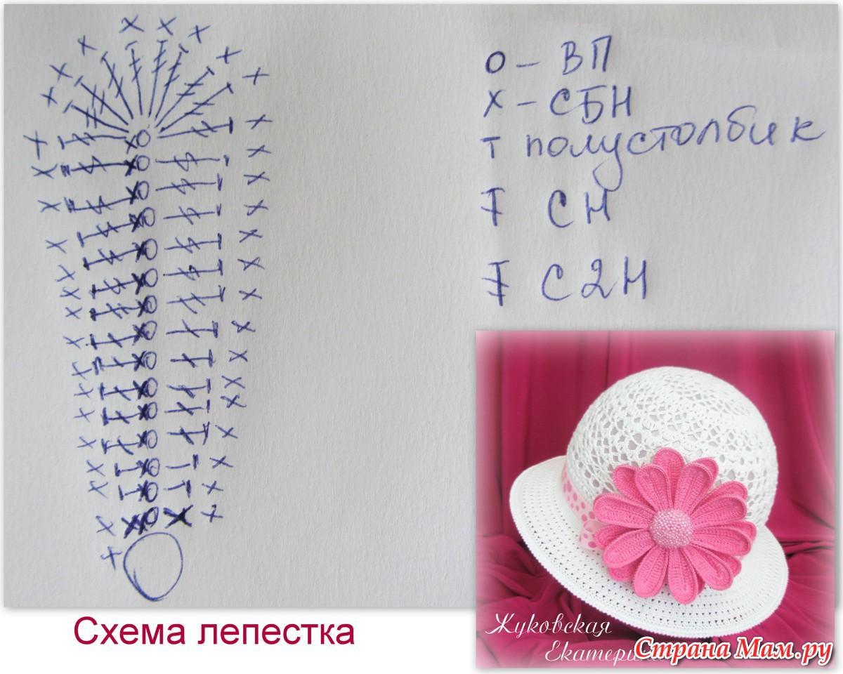 Вязание крючком цветов для шляпок схемы