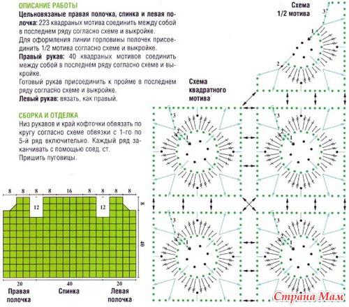Схемы вязания кофточек крючком из мотивов