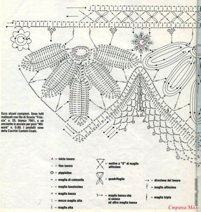 Красивая обвязка крючком листики схема