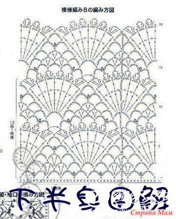 Схема ажурных ракушек.