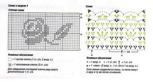 Схемы вязания розу спицами для начинающих