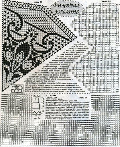 Как правильно читать схему филейного вязания