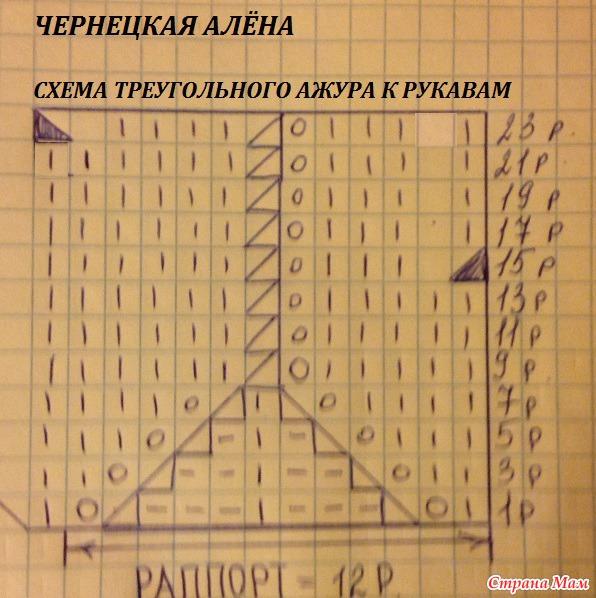 Дневник Натуська-лапочка