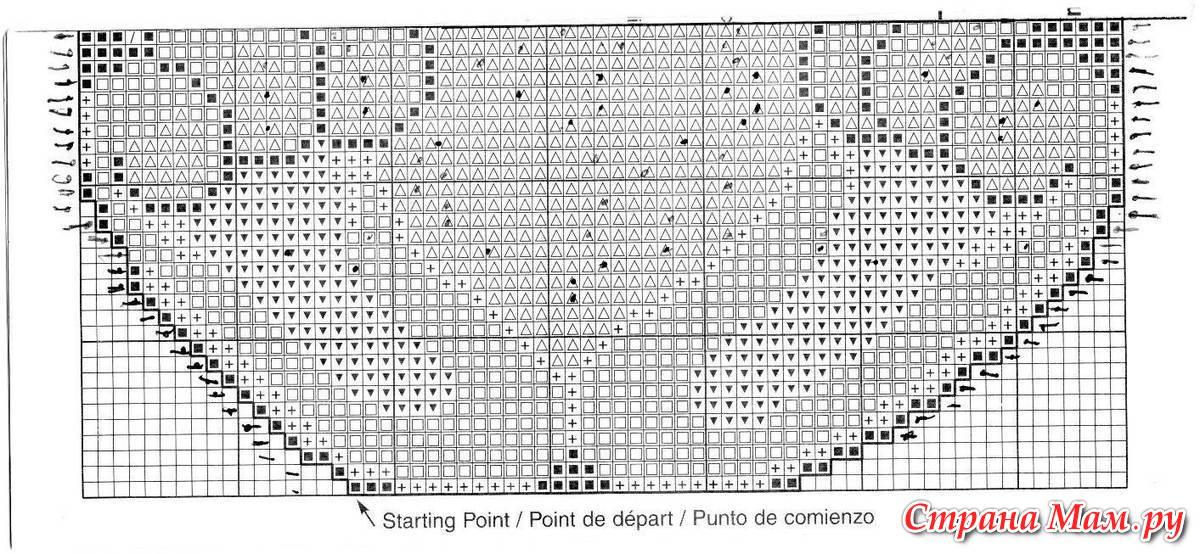 Сайт Вязея - вязание крючком и другие виды рукоделия