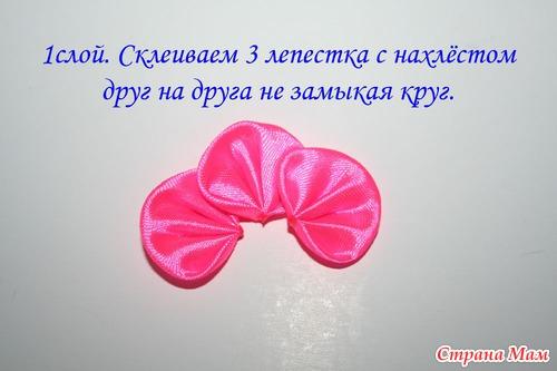 МК Роза из круглых лепестков.